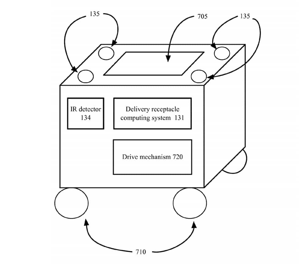 Drawing of a mobile delivery receptacle as submitted by Google to the U.S. Patent Office.