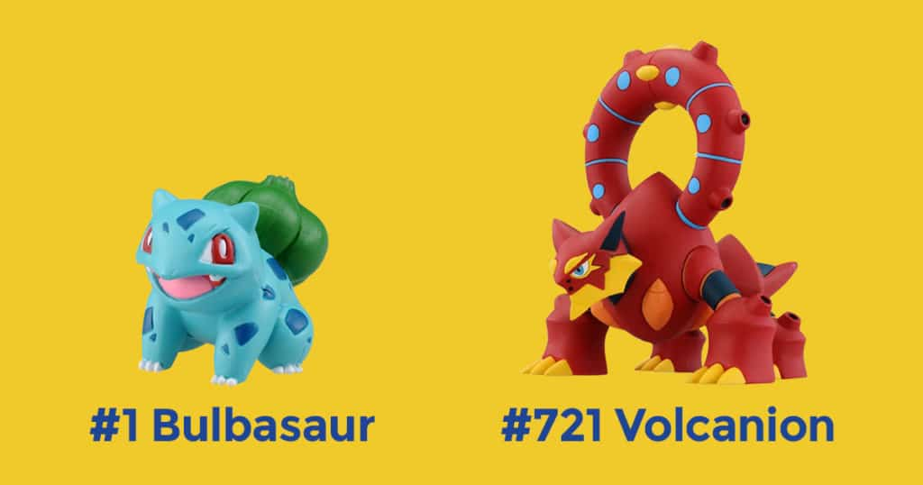 Bulbasaur is Pokémon no. 1 and Volcanion no. 721