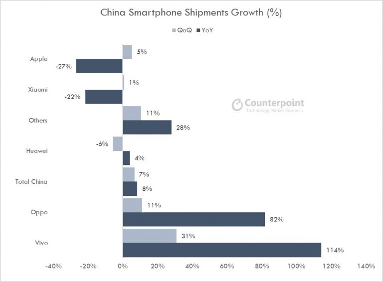 china-sp-growth-brands-q3-2016-768x566
