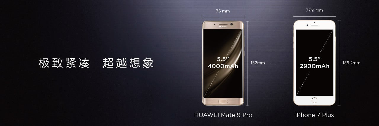 Huawei Mate 9 Pro comparison
