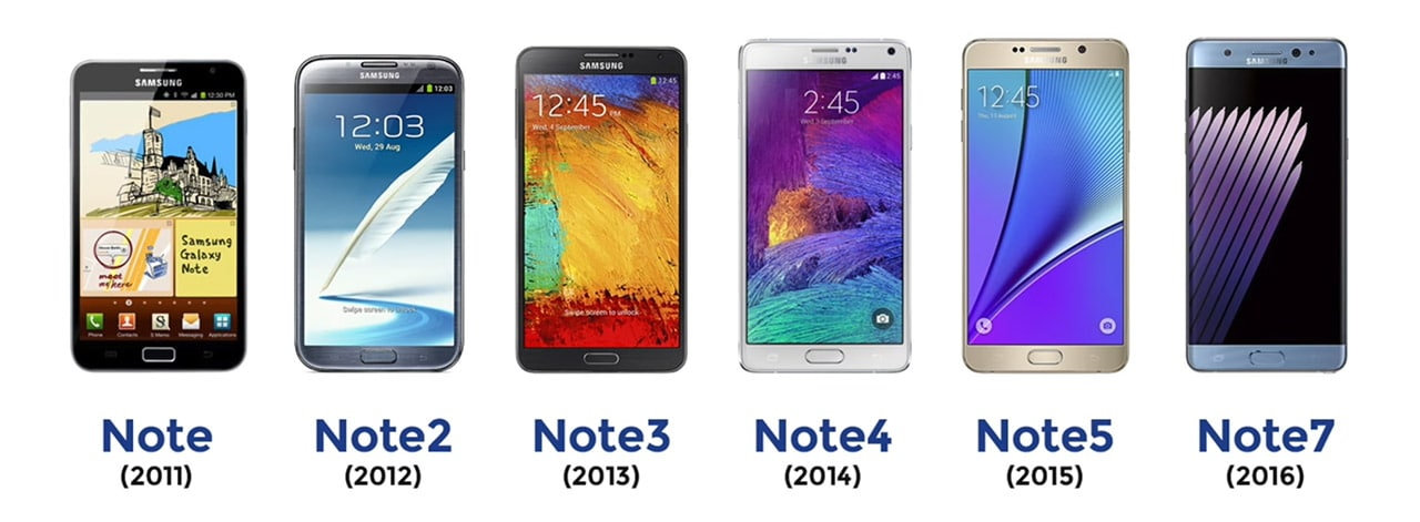 Samsung Galaxy Note series
